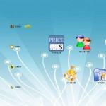 商行天下水费收费管理软件 v7.0正式版