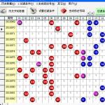 七乐彩智能缩水大师 v2.0 Build 1209正式版