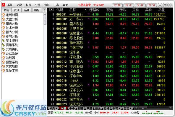 南京证券融资融券网上交易系统 v6.32免费版