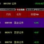 西部证券交易客户端 v2015官方版