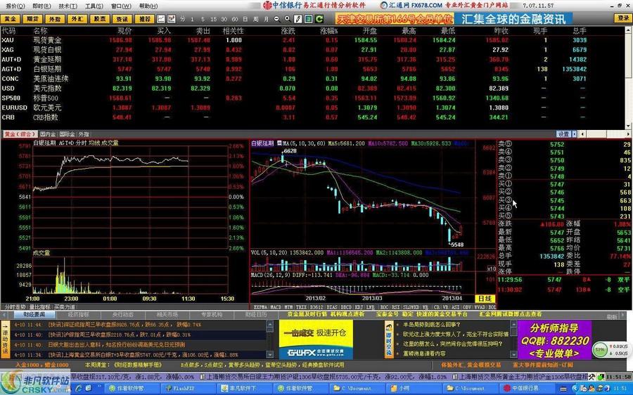 中信银行黄金行情分析软件 v7.07.11.57正式版