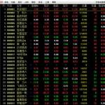 爱建证券交易委托超强版 v6.20 绿色版