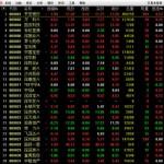 爱建证券繁体版 v6.25 绿色版