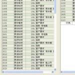 顶尖酒店客房管理系统 v8.78正式版
