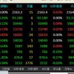 赢顺云行情交易软件 v6.7.407正式版