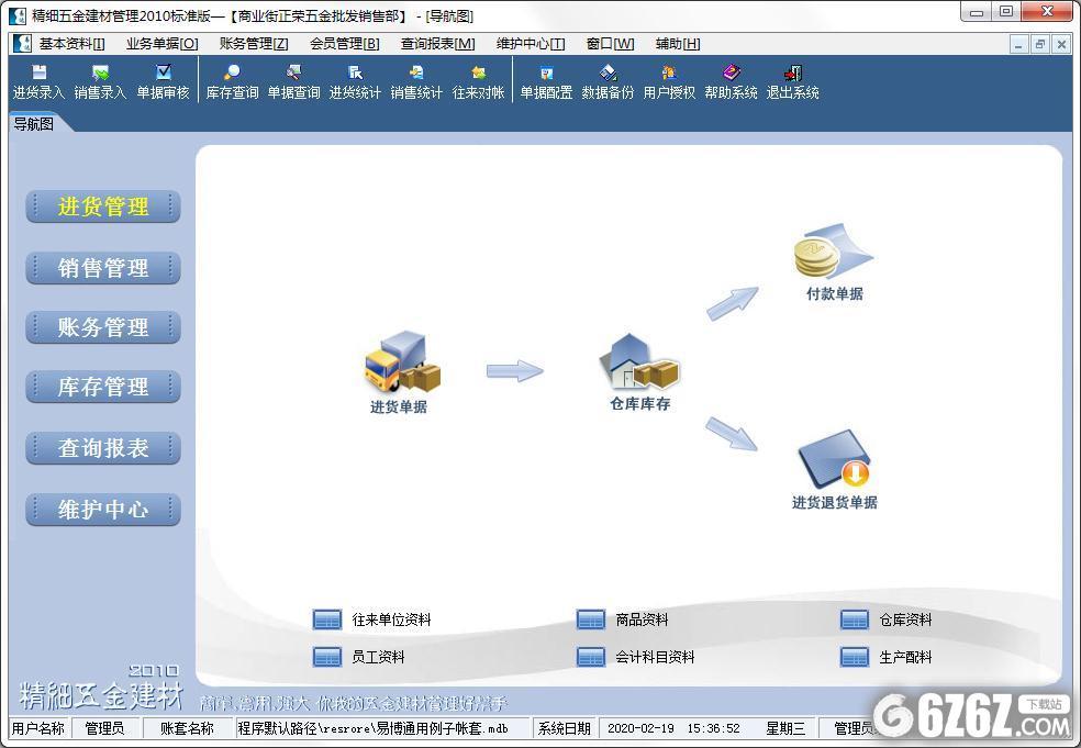 易达精细五金建材销售管理2010