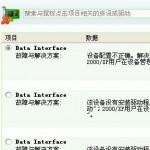 data interface驱动