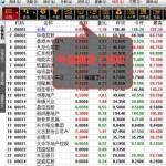 环球快车(交易宝) v7.1.0官方版