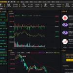 投资保姆免费炒股软件 v1.0.0.29官方版