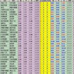 足彩解盘霸主 v1.1.1.0006官方版