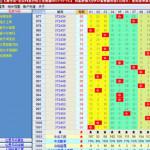 速中彩北京PK拾分析王 v2013.11.06官方版