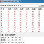 双色球热温冷号统计分析工具 v1.0官方版