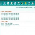 圣才2014年考研政治题库 v1.0 正式版