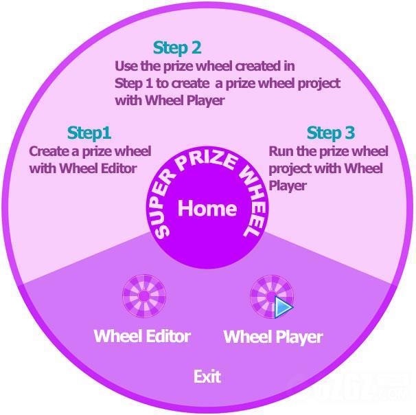 Super Prize Wheel