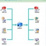 安平仓库管理软件A2 v2.1官方版