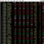 爱建证券超强版 v6.29 绿色版