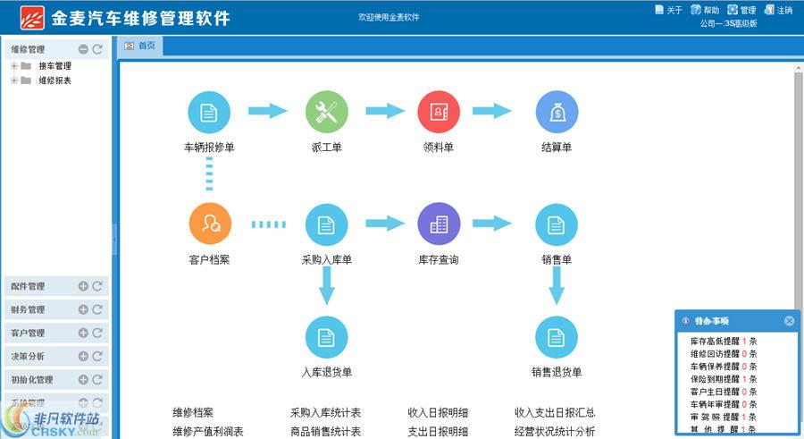 金麦汽车维修管理软件 v3.2.1官方版