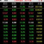 民生证券民e通钱龙版 v16.1官方版