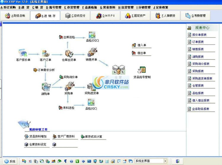 RX ERP软件生产管理系统 v12.0官方版