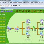 企通物流管理系统 v9.0 绿色版