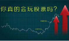 股票软件专题